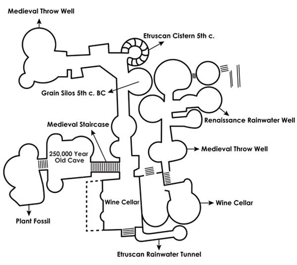 Map of the Labirinto di Adriano